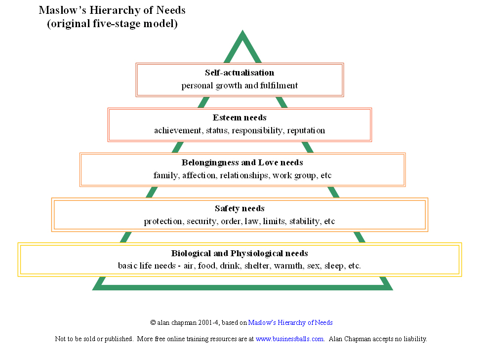 list of different ethical systems