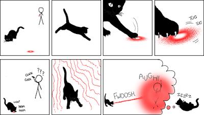Puntero-Laser