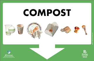 Do compost poster