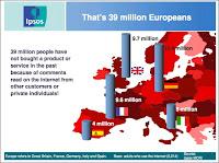 Mapa encuenta europeos sobre blogs