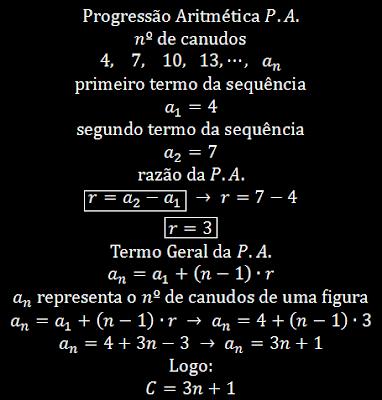 encontre a representação do número raiz de 5 em frações contínuas