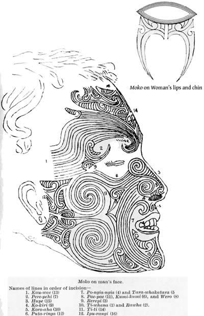 VERONICA Ta Moko * Maori Tattoo