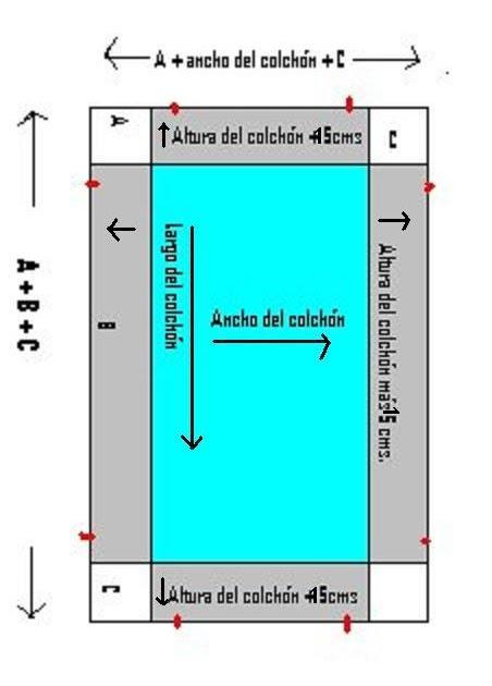 Elaborando un juego de s banas for Cuales son las medidas de un colchon king size