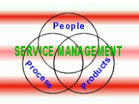 Service Management Rings