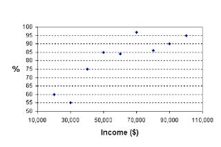 Prasetyo wijaya penjelasan tentang scatter plot contoh grafik scatter plot bisa dilihat seperti gambar dibawah ini ccuart Gallery