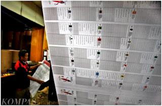 Percetakan Surat Suara Pemilu 2009 - 6