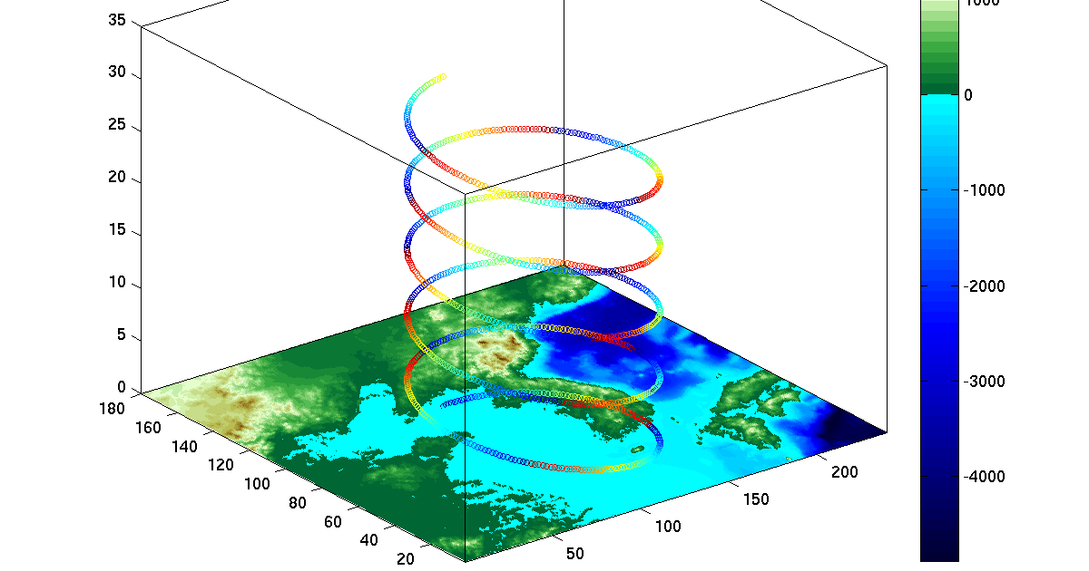 Script Demo  Matlab 3d Plot With A Map Background