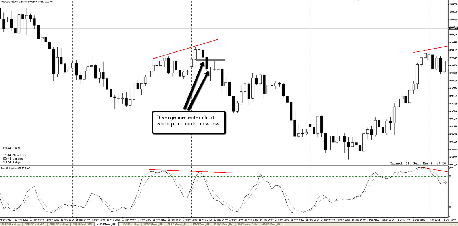 Forex closed position definition
