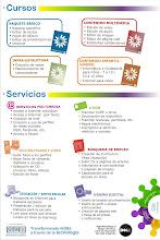 CDI Comunidad proyecto DELL