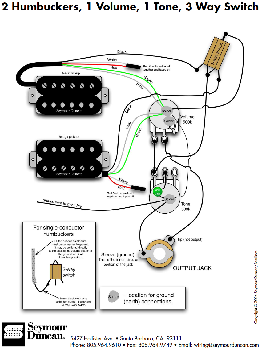 Coil Split Wiring Seymour Duncan Coil Tap Diagram Additionally ...