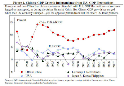chinagdpwithROW Chinas export driven growth exaggerated