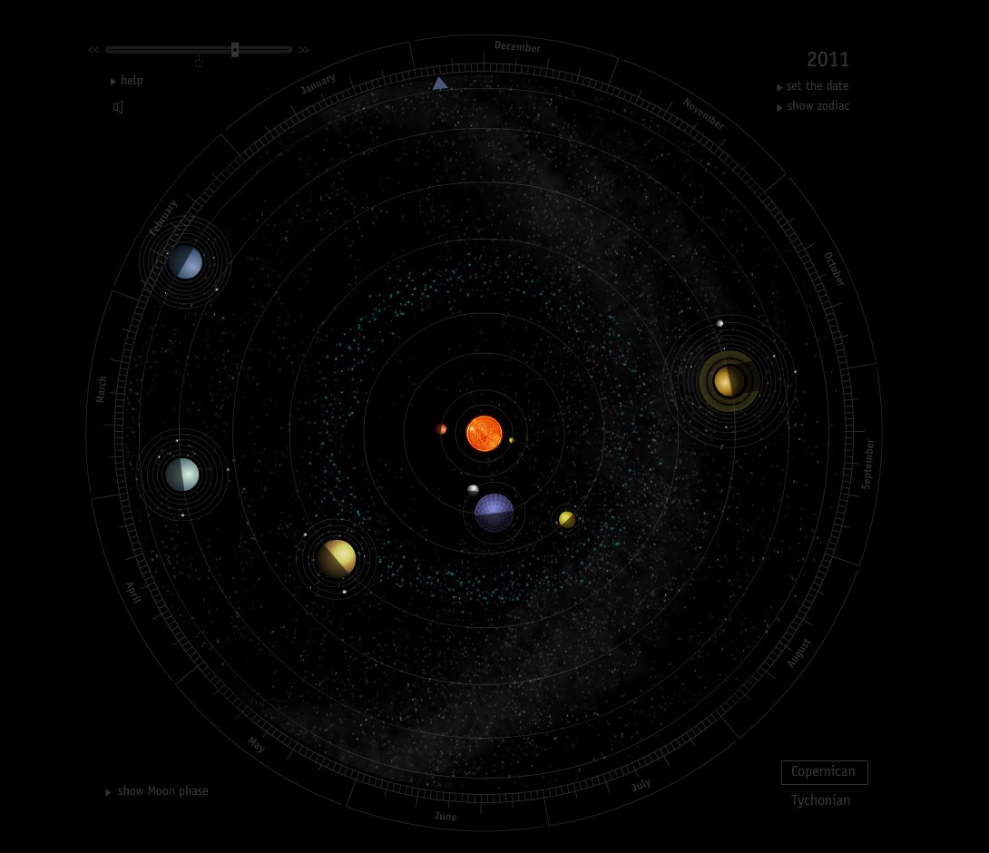 Planet Alignment