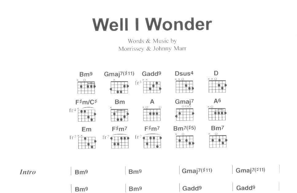 Smiths On Guitar: Well I Wonder