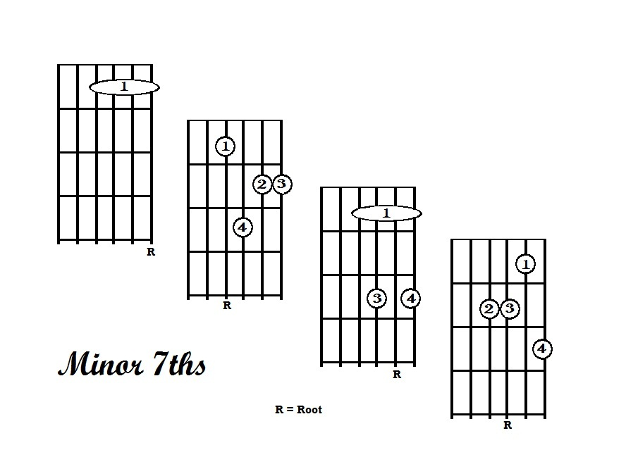 guitar lessons  drop 2 chords