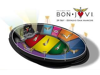 Zonas concierto Bon Jovi en Lima