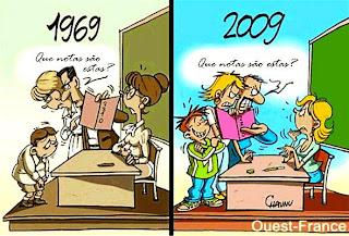 mudanca, tempos , sono, depressao,  como trabalhar,  Caganeira, Escola  , alunos  , colegas  , Ritalin,