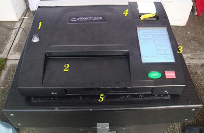 pcos machine reading a vote