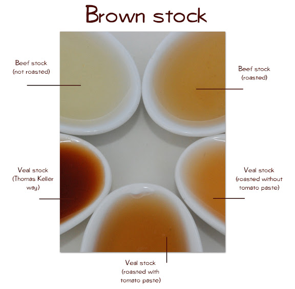 Brown stock 5 ways