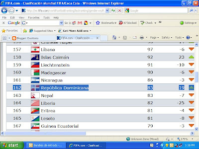 REPUBLICA DOMINICANA AVANZA 19 POSICIONES EN LA CLASIFICACION DE LA FIFA