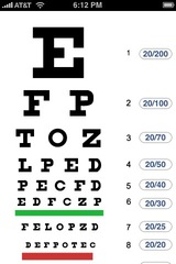 know dmv+vision+test+chart