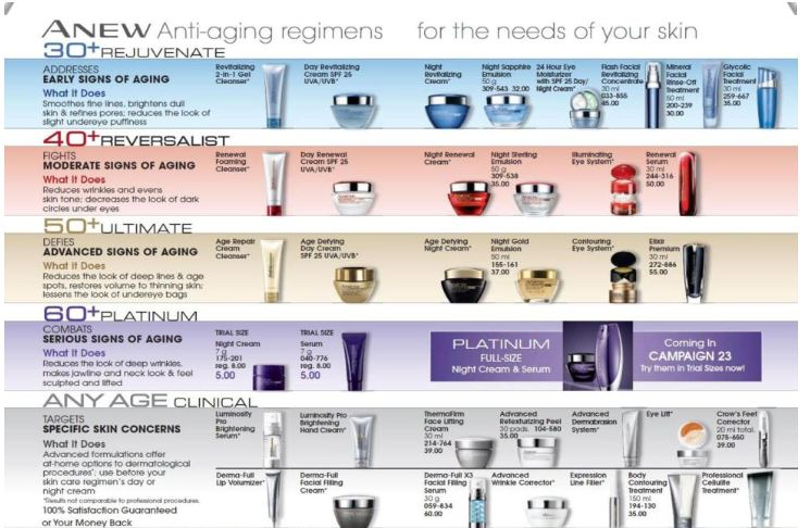 "Anew Skin care Line ""Look  Years younger by Christmas""!! What one Works best for you?"