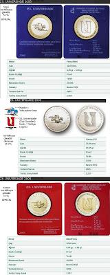 23.UNIVERSIADE - 2005 - İZMİR - TÜRKİYE - YAZ OYUNLARI - HATIRA PARALARI BİLGİLERİ
