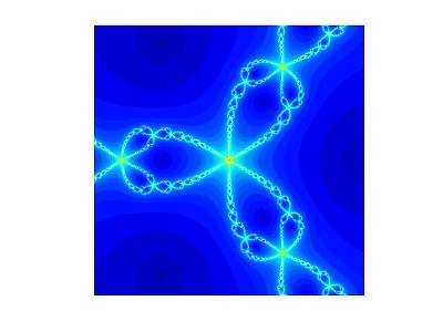 Tombones Computer Vision Blog Simple Newtons Method Fractal Code In Matlab