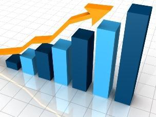 Индекс промышленного производства составил 105,3%