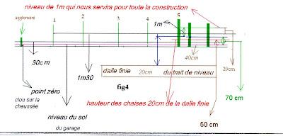 R 233 Aliser Un R 234 Ve Construire Soi M 234 Me Sa Maison Page N