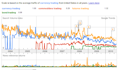 Trading strategies to exploit blog and news sentiment