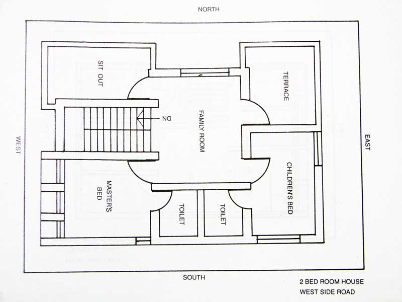 Vastu Shastra Vastu Vedic Architecture For Home