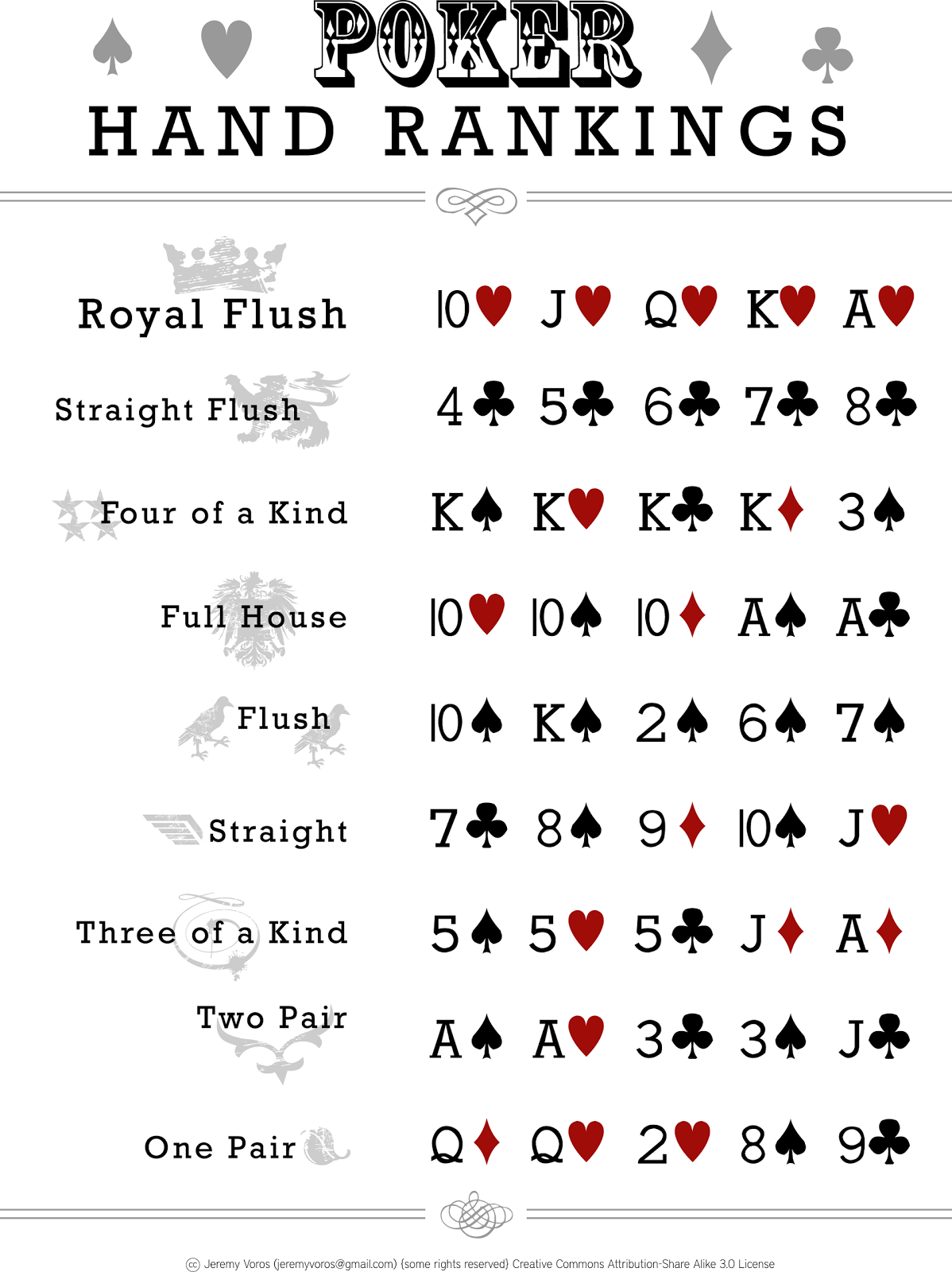 texas holdem flush rules
