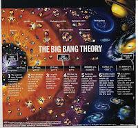big-bang+teori+adalah-703333