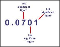 quadratic formula research paper