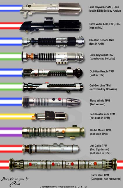 Galería de objetos amateur para MdT 1.0 Lightswords_StarWars_tumblr_l3gxk0Hy041qbrg5vo1_500