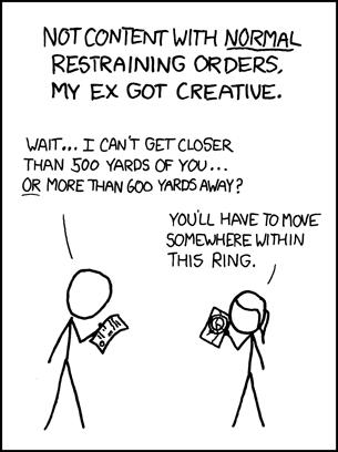 restraining orders essay