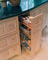Everything About Kitchen Cabinets