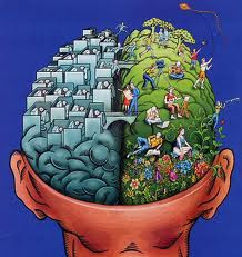environment personality