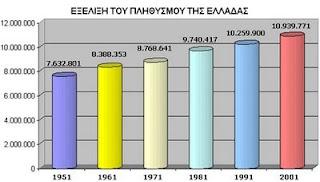 Θέμα:Τελικά είμαστε η 11η πόλη στη Ελλάδα;