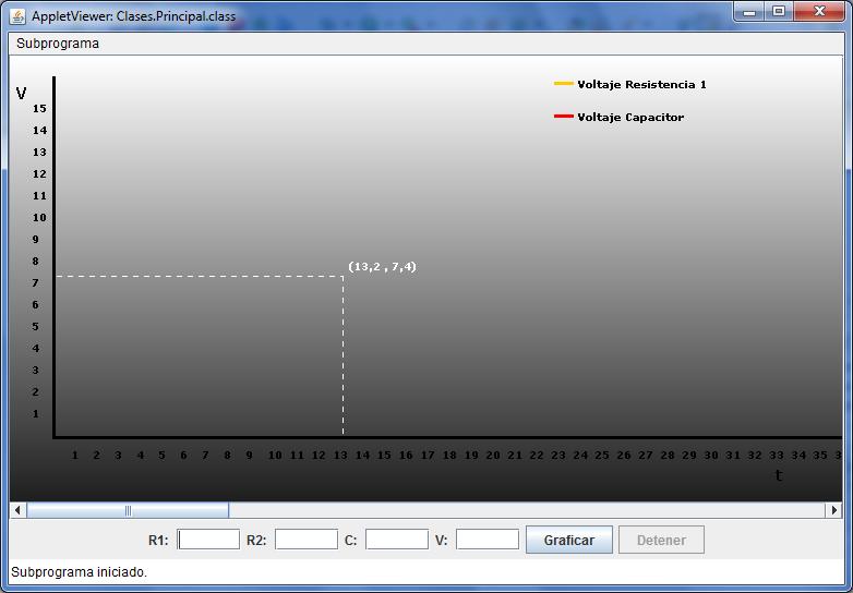 Circuito Rc : Graficador circuito rc my java zone