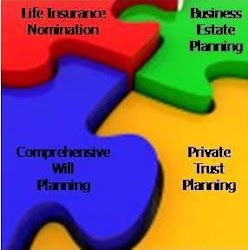 Real Estate Taxes and Estate Planning