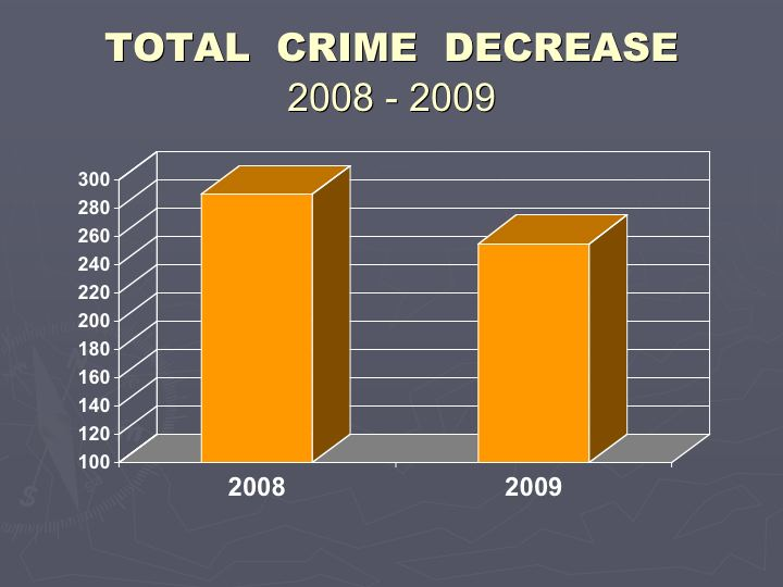 Arizona draconia part 2 the swash zone arizona is that while hate crimes against blacks hispanics gays and jews was on the rise crime in the state was declining as shown on these graphs freerunsca Image collections