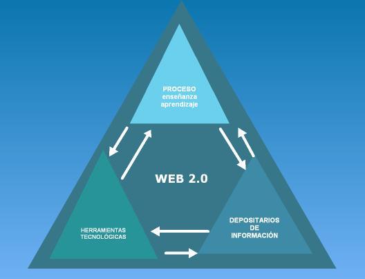 web2.0.jpg