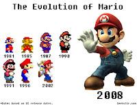 Evolucion Super Mario