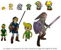 Evolucion Zelda