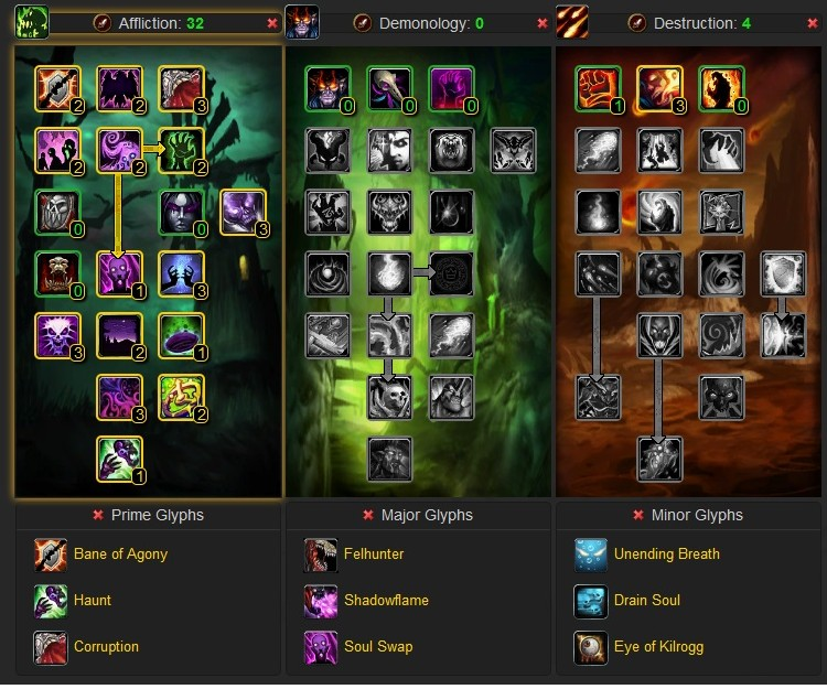 warlock raid  dps talents gear