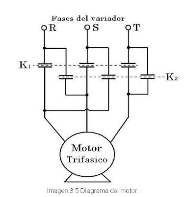 proyectotecno  3 5 diagrama de control del motor