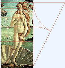 Nacimiento de Venus, de Sandro Botticelli