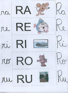 RA RE RI RO RU ALFABETO SILÁBICO para crianças