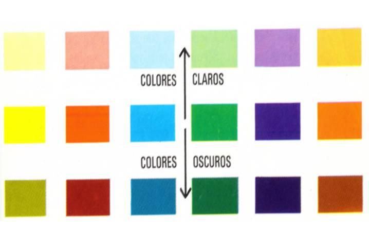 Como mezclar colores imagui for Mezclar colores de pintura
